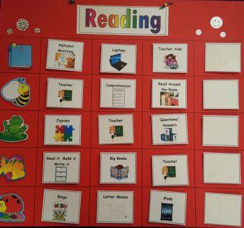 Reading Taskboard with Activity Cards- Junior Level
