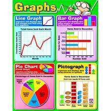 Graphs Chart CD114040 - MA293