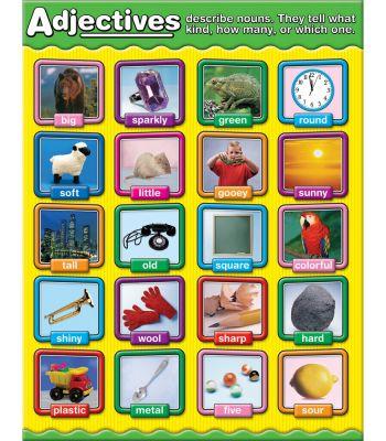 Adjectives Chart CD114048