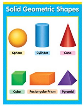 Solid Geometric Shapes Chart CTP1307