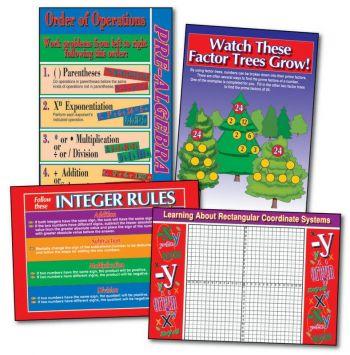 Pre-Algebra Bulletin Board Set CD1910