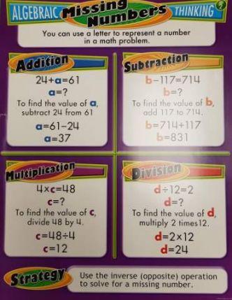 Algebraic Thinking- Missing Numbers 2 - Chart CD114023
