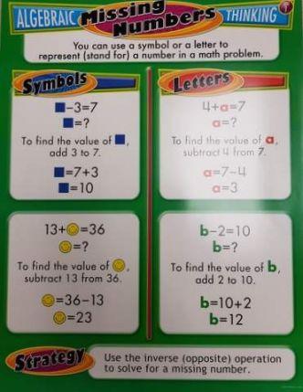 Algebraic Thinking- Missing Numbers 1 - Chart CD114022
