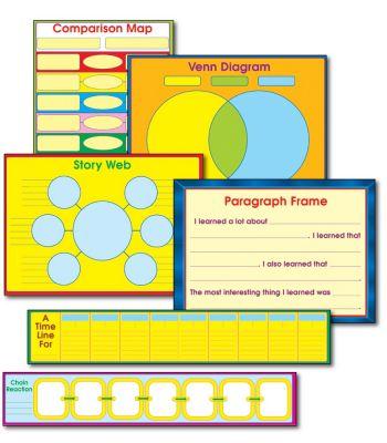Graphic Organizers Bulletin Board Set CD3265