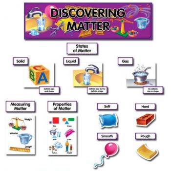 Discovering Matter Mini Bulletin Board Set CTP4231