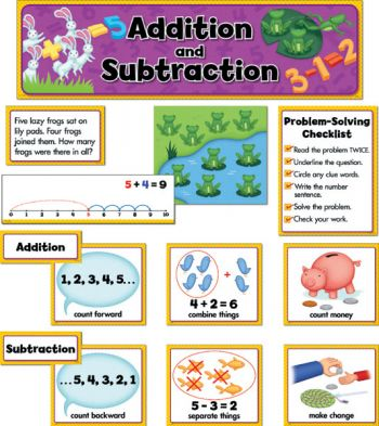 Addition and Subtraction Mini Bulletin Board Set CTP4690