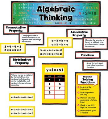 Algebraic Thinking Mini Bulletin Board Set CTP4701