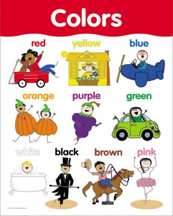 Colours Basic Skills Chart CTP5672