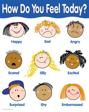 How Do You Feel Today? Chart CTP5698