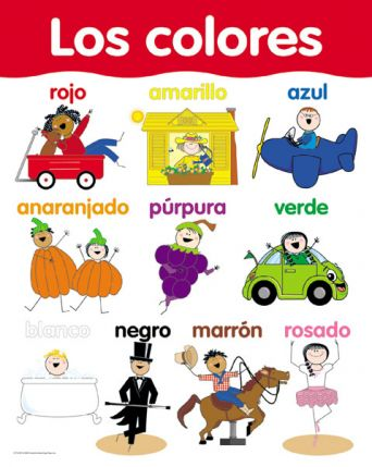Spanish Colours Chart CTP5787