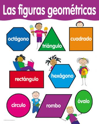 Spanish Shapes Chart CTP5788