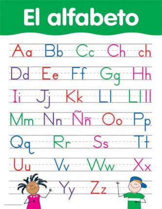 Spanish Alphabet Chart CTP5791
