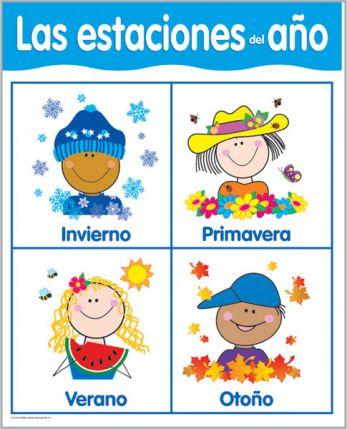 Spanish Seasons Chart CTP5796
