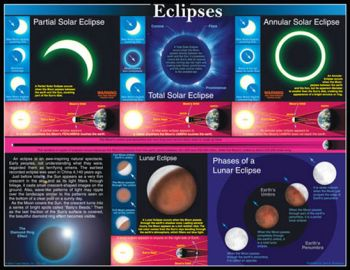 Eclipses Chart CD5857