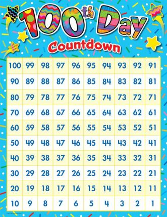 100th Day Countdown Chart CTP5896