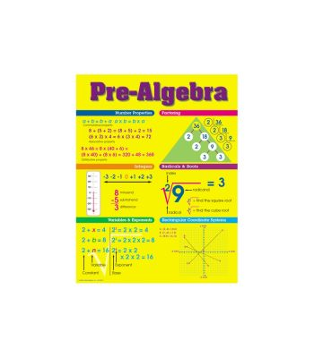 Pre-Algebra Chart CD5917