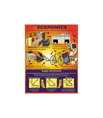 Economics Chart CD5926