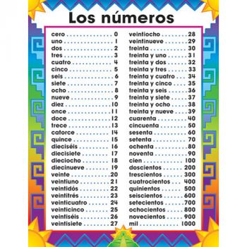 Spanish Number Words to 1000 CD6341