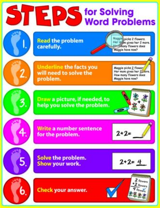 Steps for Solving Word Problems Chart CD6343