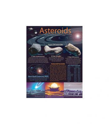Asteroids Chart CD414000