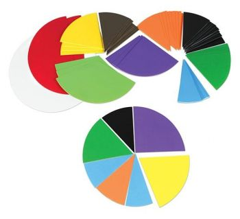 Student Fraction Circles- 60p - MA056
