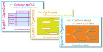 Graphic Organiser Poster Set of 10 A4