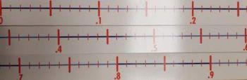 Decimal Numberline - MA291
