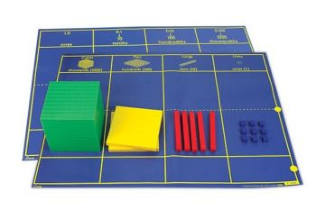 Base Ten / Place Value Combo Mat - MA504